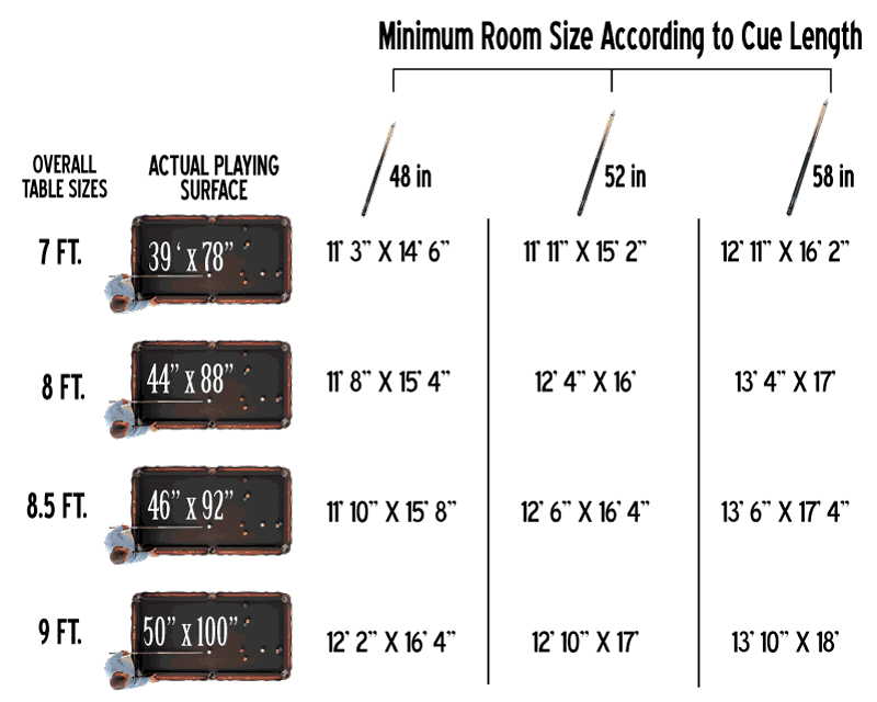 Game room chart dimensions cue length pool table size - What is the size of a standard pool table ...